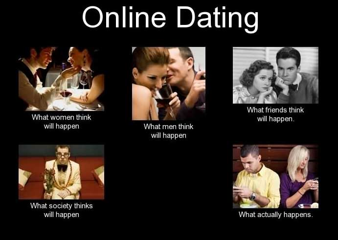 What is an online dating site