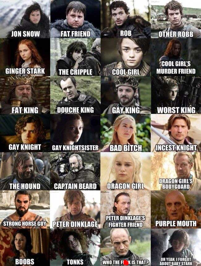The 50 Funniest Game Of Thrones Memes Ever Gallery