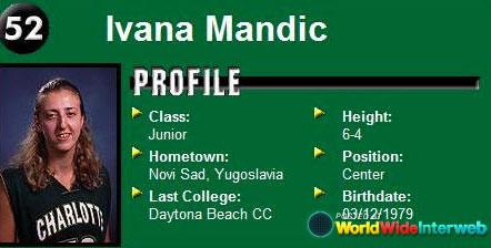 ivana-mandic